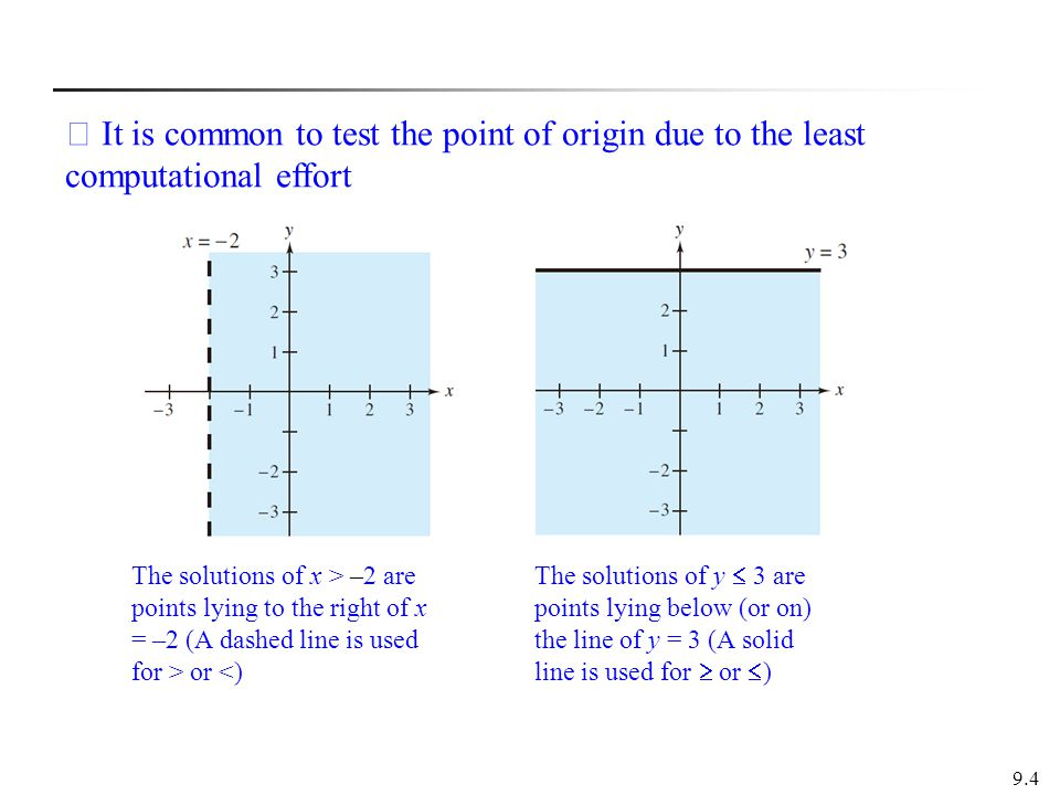 ※ It is common to test the point of origin due to the least computational effort
