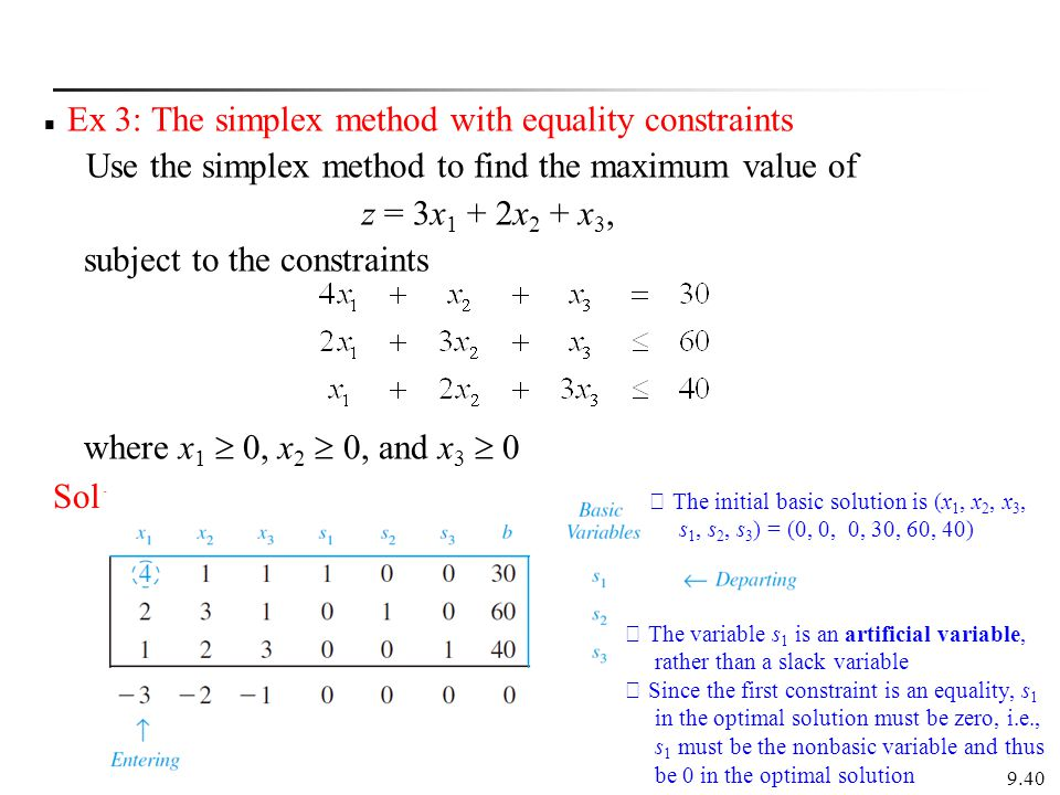 Ex 3: The simplex method with equality constraints