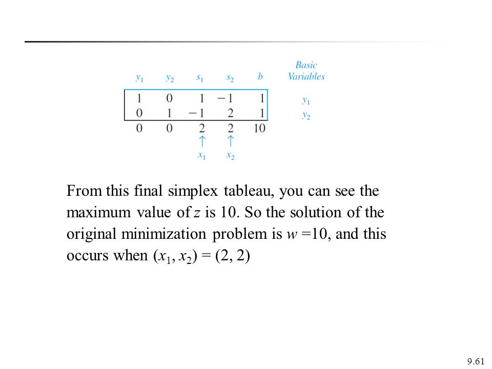 From this final simplex tableau, you can see the maximum value of z is 10. So the solution of the original minimization problem is w =10, and this occurs when (x1, x2) = (2, 2)