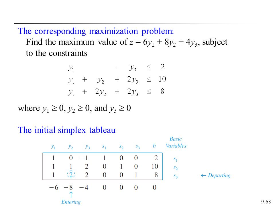 The corresponding maximization problem: