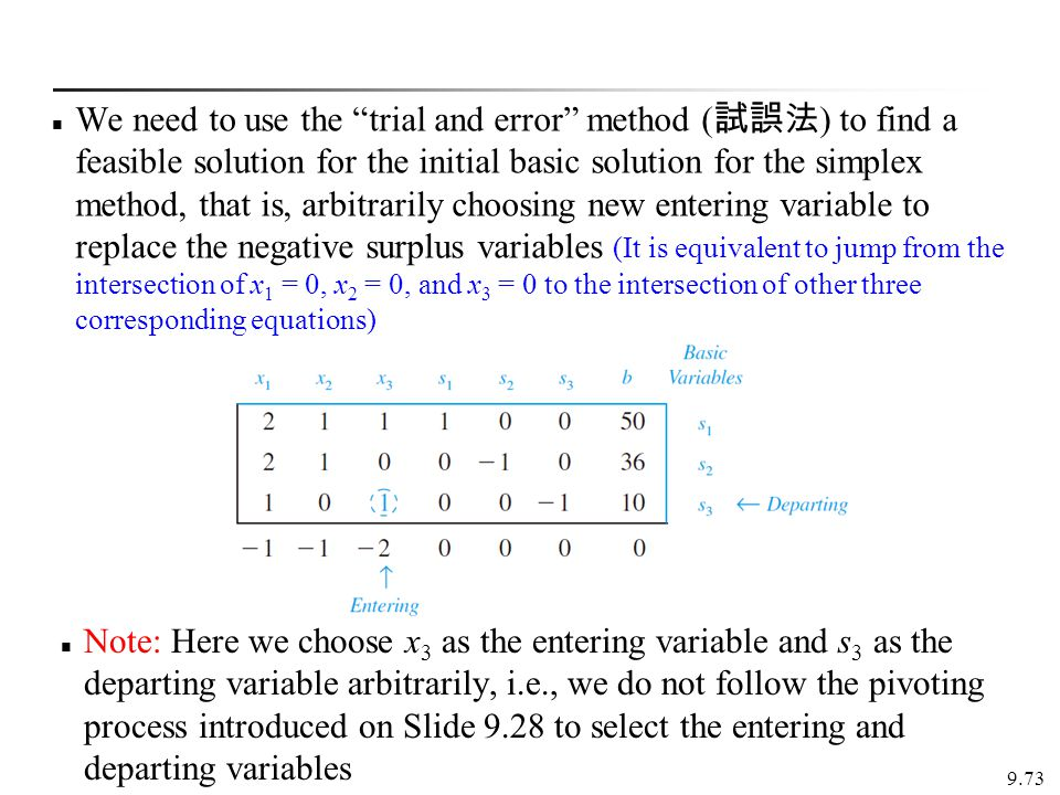 We need to use the trial and error method (試誤法) to find a feasible solution for the initial basic solution for the simplex method, that is, arbitrarily choosing new entering variable to replace the negative surplus variables (It is equivalent to jump from the intersection of x1 = 0, x2 = 0, and x3 = 0 to the intersection of other three corresponding equations)