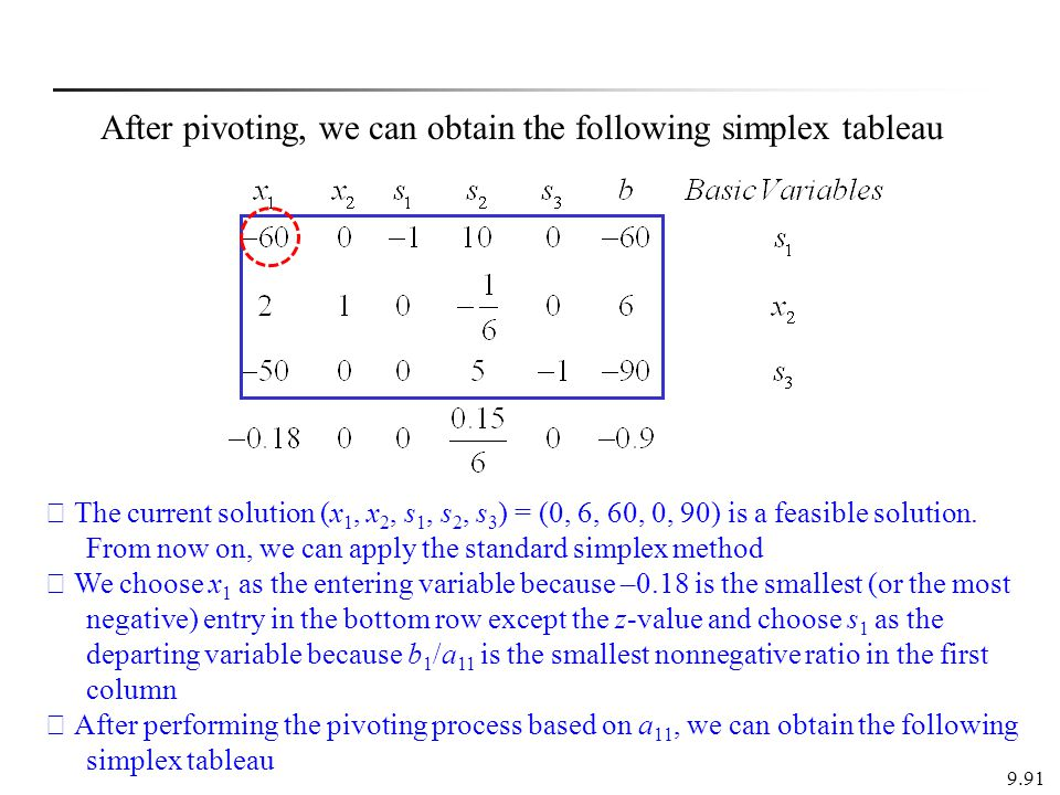 After pivoting, we can obtain the following simplex tableau
