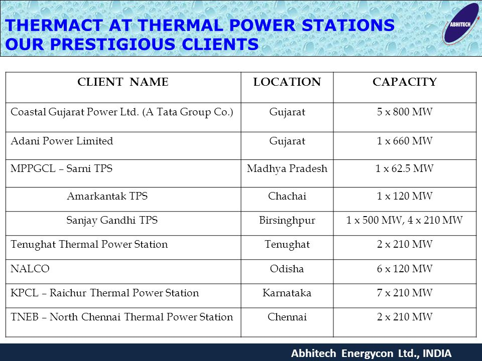 THERMACT AT THERMAL POWER STATIONS OUR PRESTIGIOUS CLIENTS