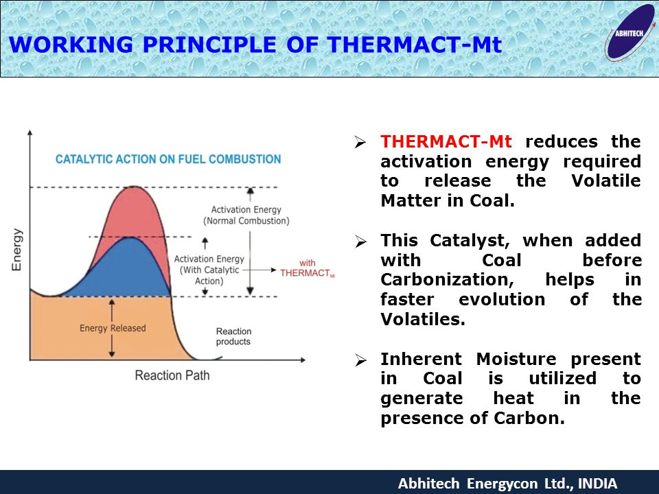 WORKING PRINCIPLE OF THERMACT-Mt