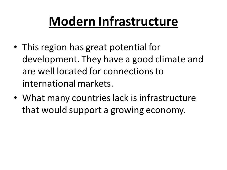 Modern Infrastructure