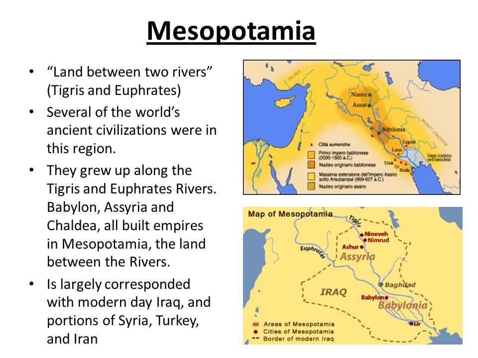 Mesopotamia Land between two rivers (Tigris and Euphrates)