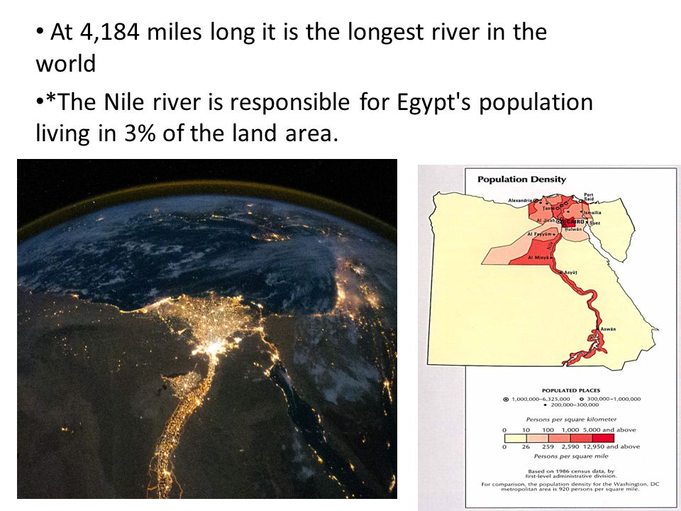 At 4,184 miles long it is the longest river in the world