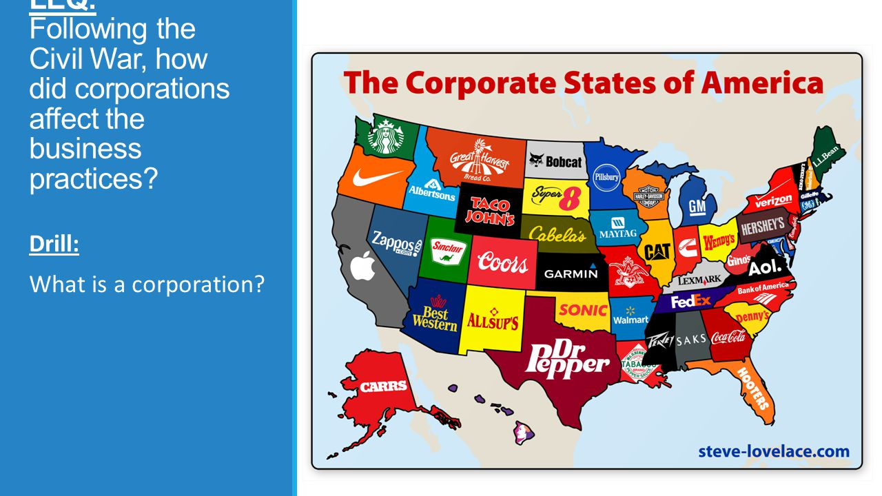 LEQ: Following the Civil War, how did corporations affect the business practices