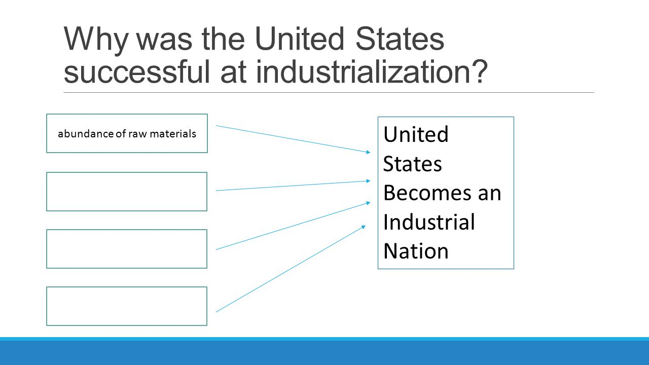 Why was the United States successful at industrialization