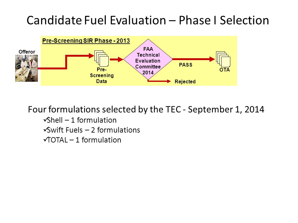 Candidate Fuel Evaluation – Phase I Selection