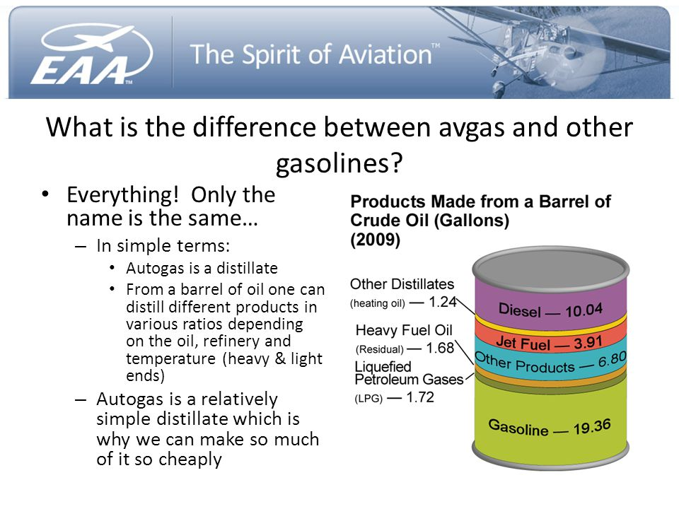What is the difference between avgas and other gasolines