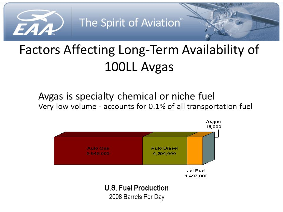Factors Affecting Long-Term Availability of 100LL Avgas