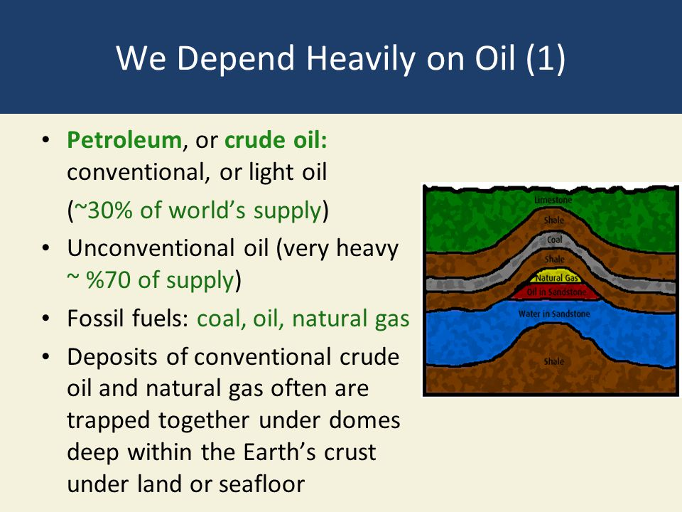 We Depend Heavily on Oil (1)
