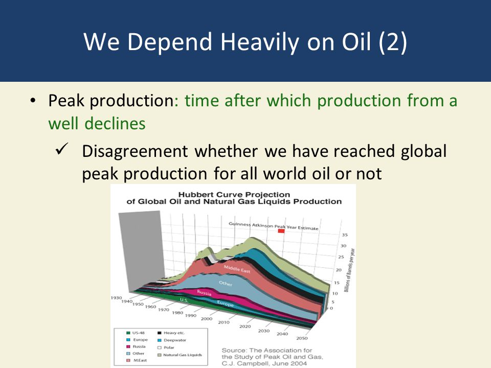 We Depend Heavily on Oil (2)
