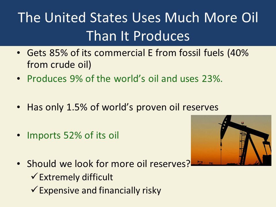 The United States Uses Much More Oil Than It Produces