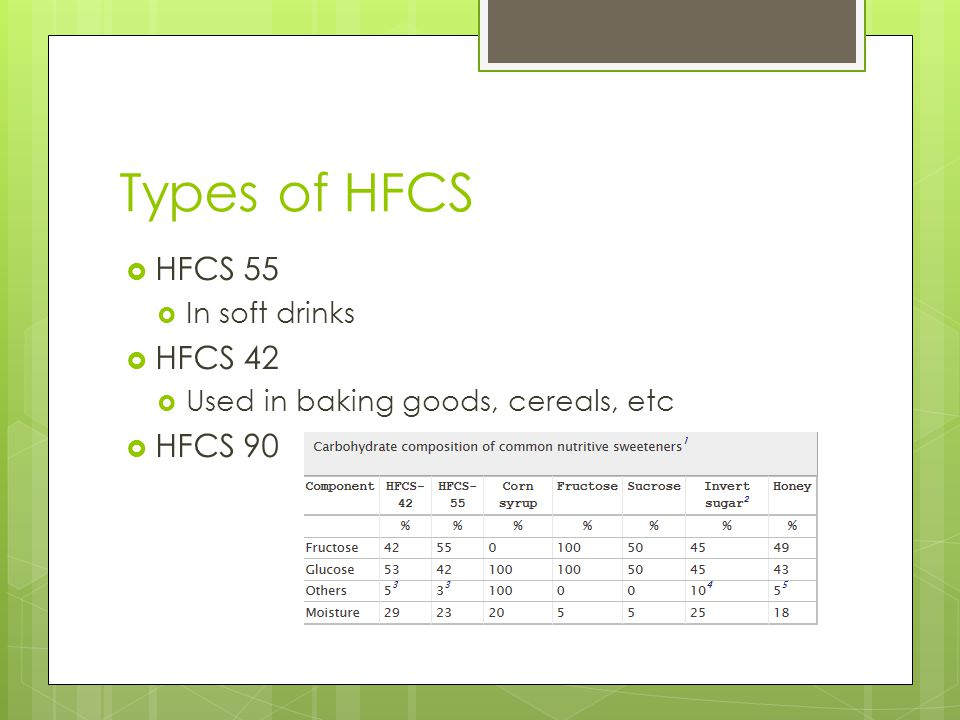 Types of HFCS HFCS 55 HFCS 42 HFCS 90 In soft drinks