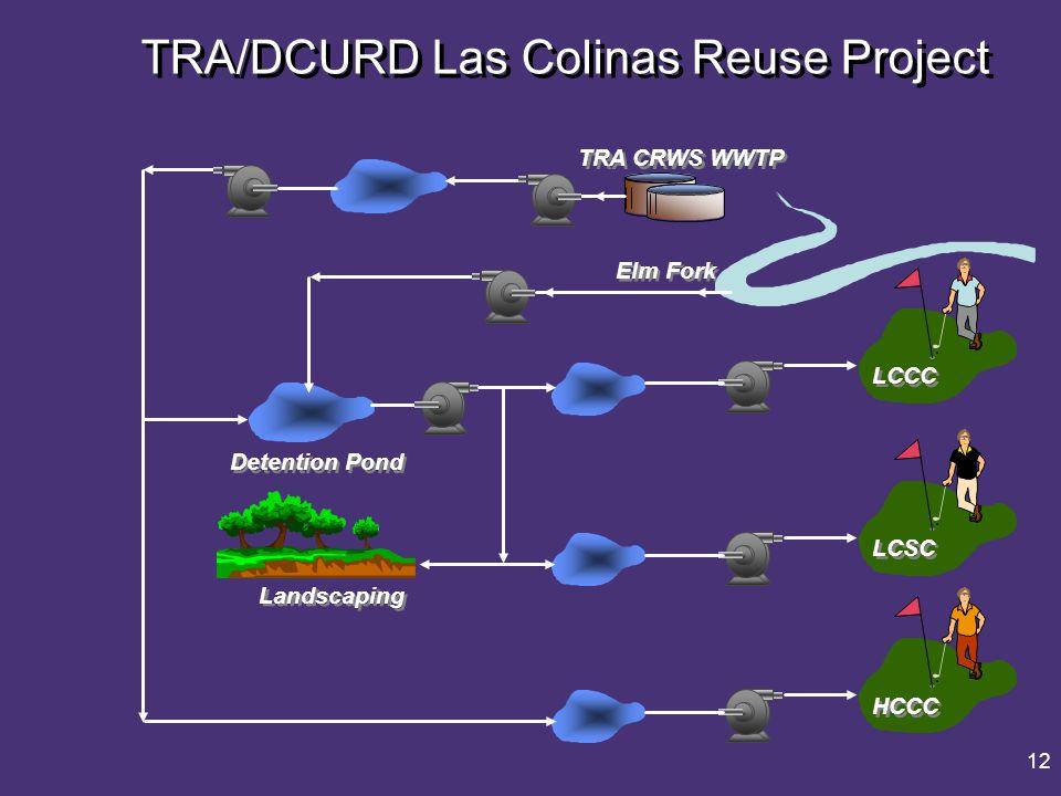 TRA/DCURD Las Colinas Reuse Project