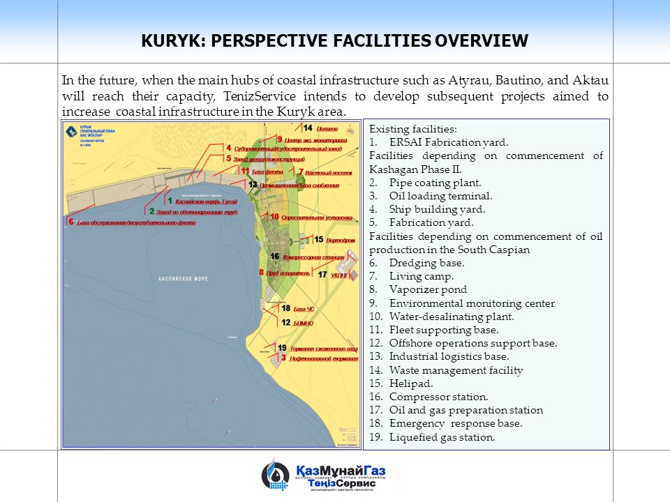 KURYK: PERSPECTIVE FACILITIES OVERVIEW