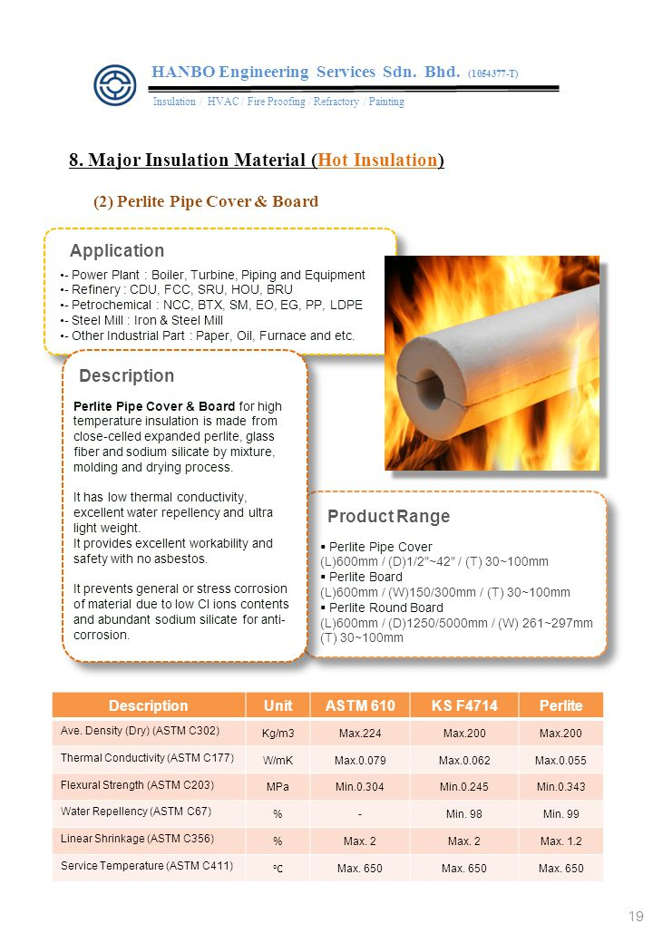 8. Major Insulation Material (Hot Insulation)