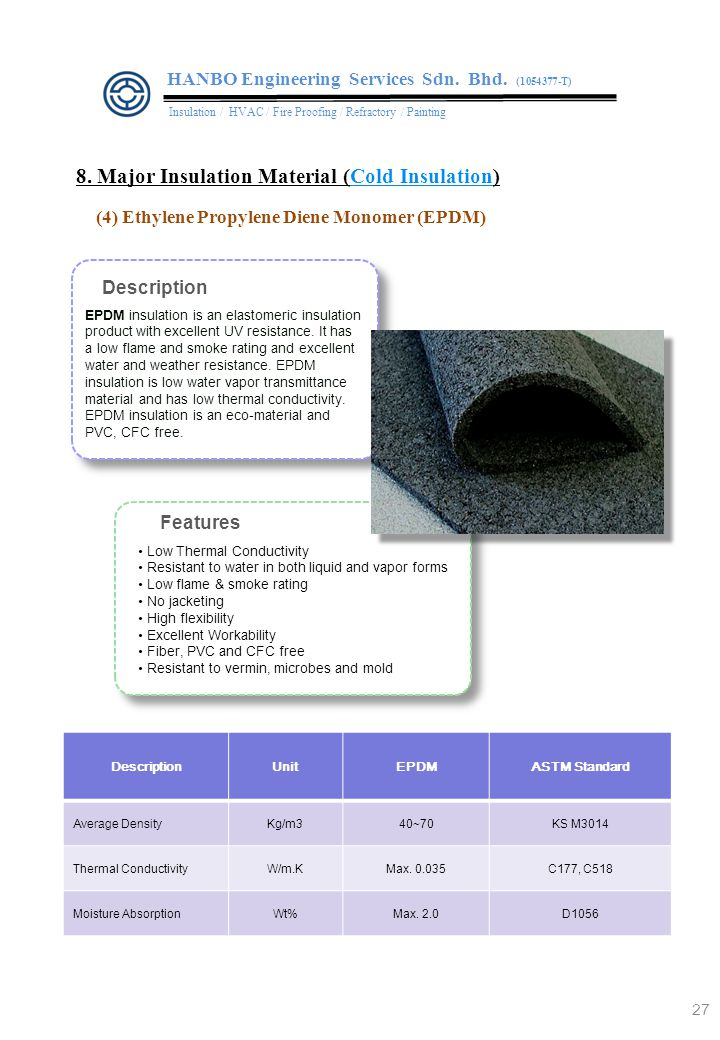 8. Major Insulation Material (Jacketing & Cladding)