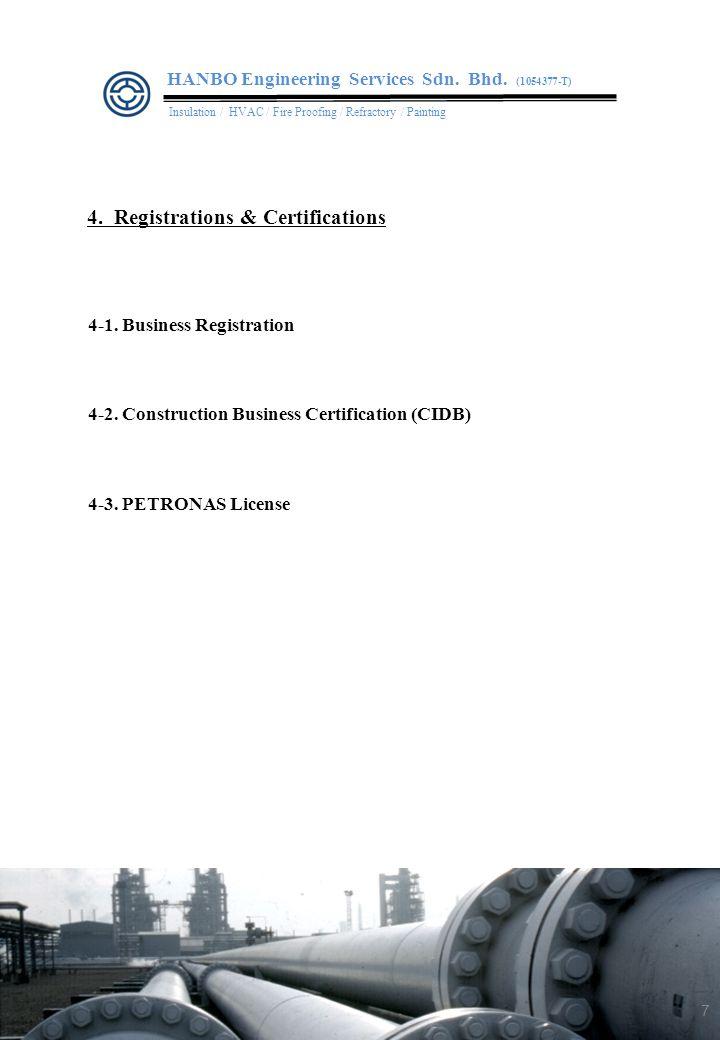 4-1. Business Registration