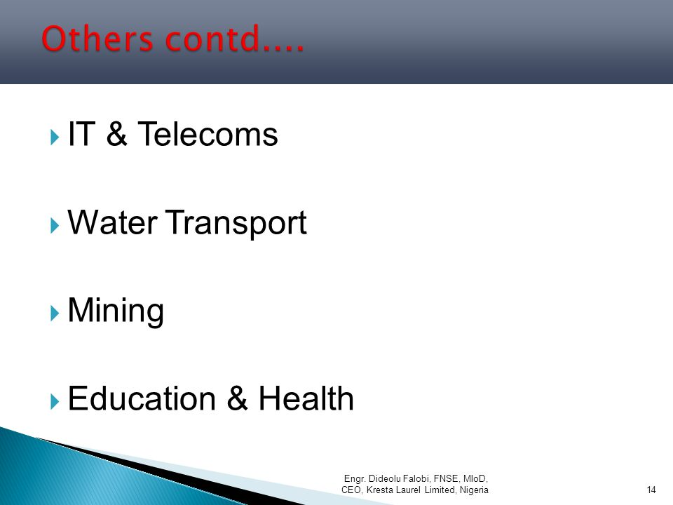 Others contd.... IT & Telecoms Water Transport Mining