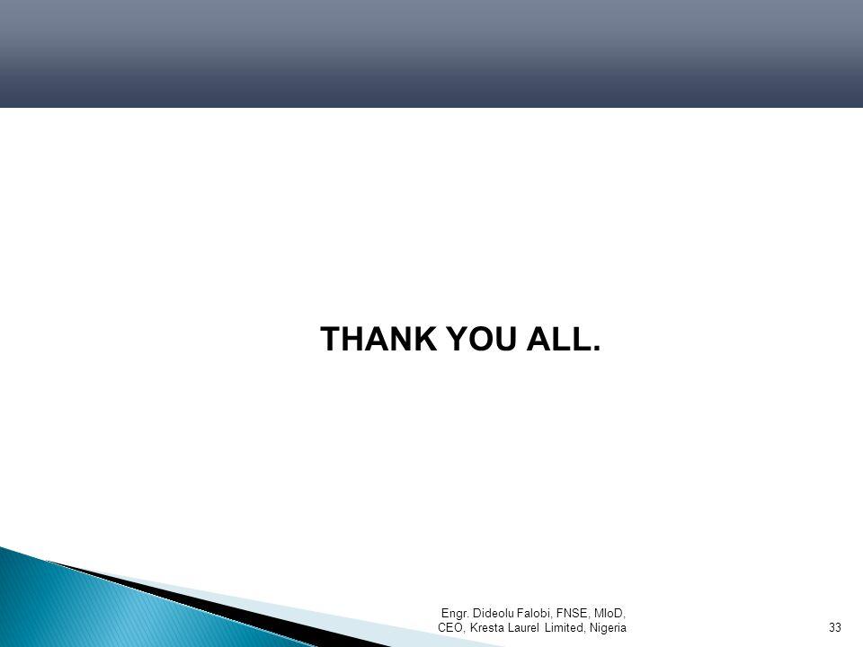 THANK YOU ALL. Engr. Dideolu Falobi, FNSE, MIoD, CEO, Kresta Laurel Limited, Nigeria