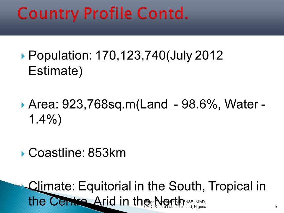 Country Profile Contd. Population: 170,123,740(July 2012 Estimate)