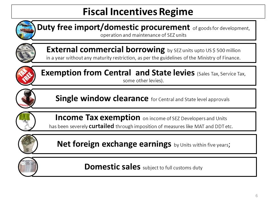 Fiscal Incentives Regime
