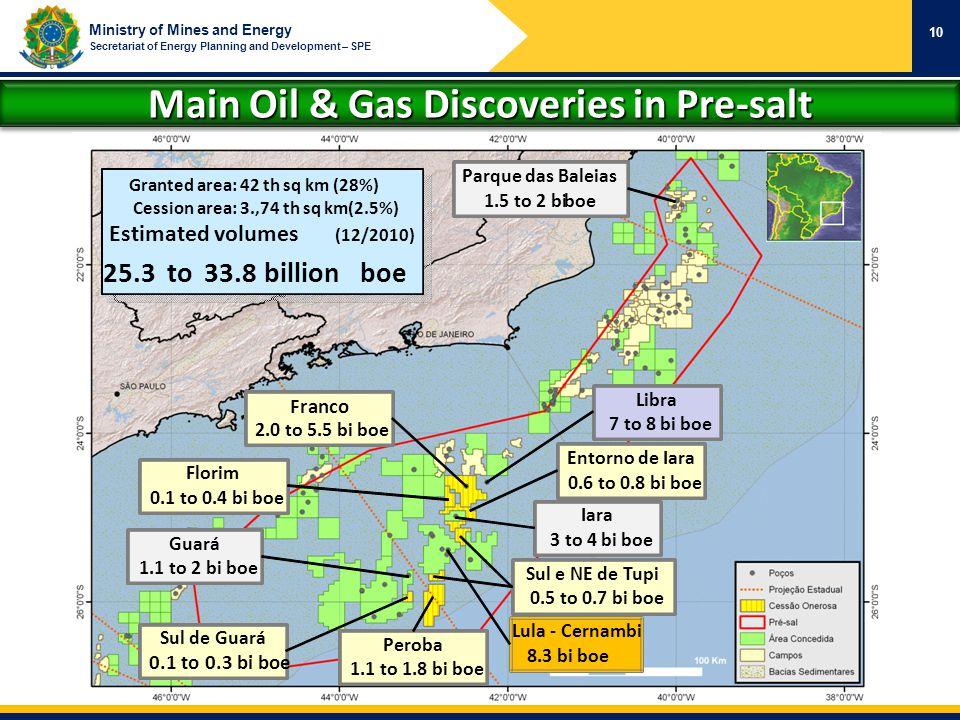 Main Oil & Gas Discoveries in Pre-salt