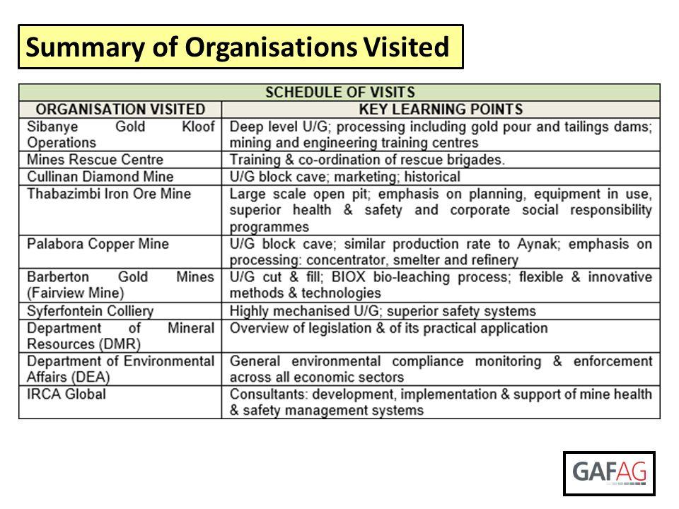 Summary of Organisations Visited