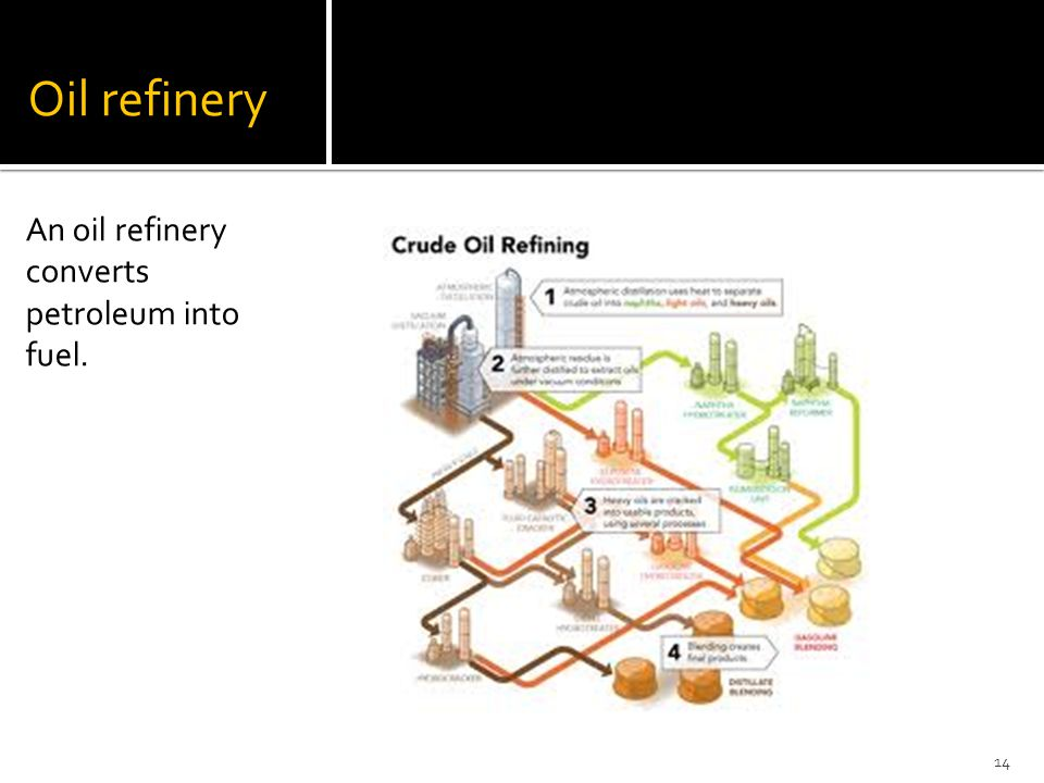 Oil refinery An oil refinery converts petroleum into fuel.