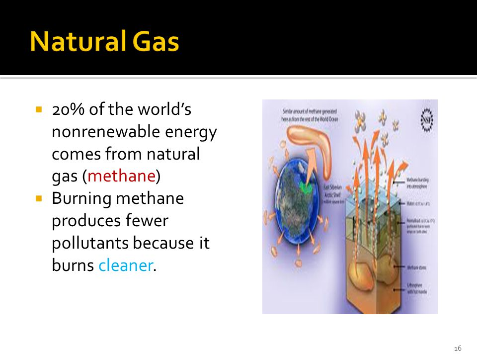Natural Gas 20% of the world's nonrenewable energy comes from natural gas (methane)