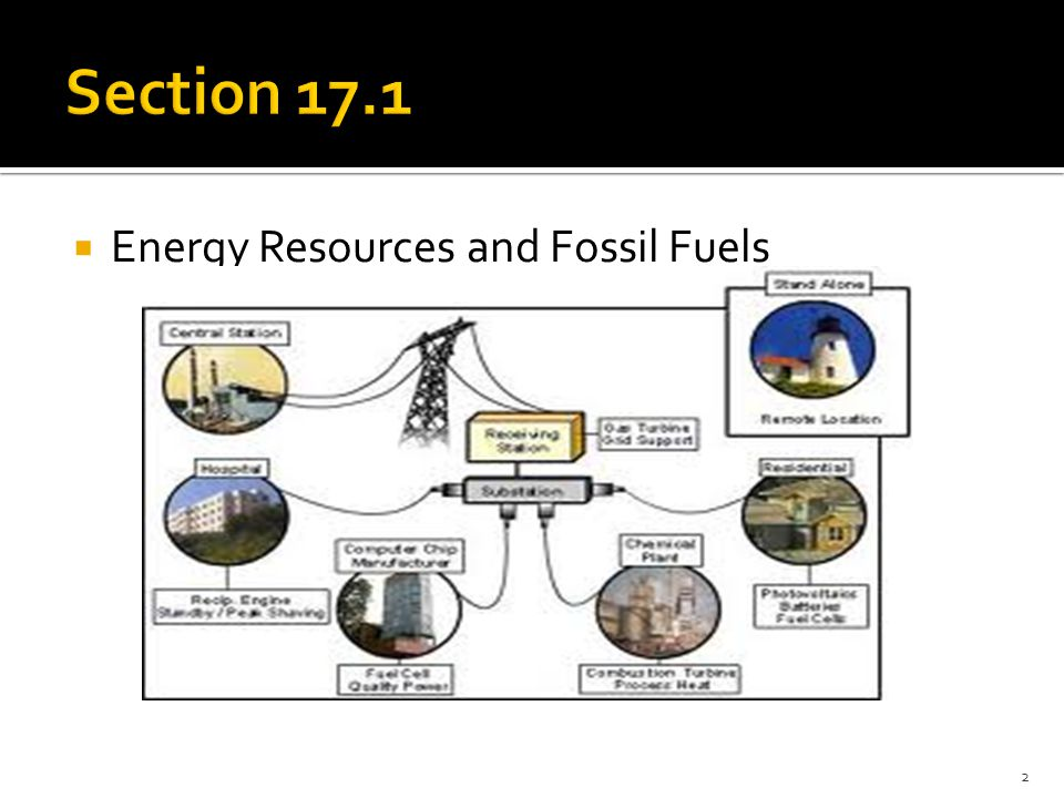 Section 17.1 Energy Resources and Fossil Fuels