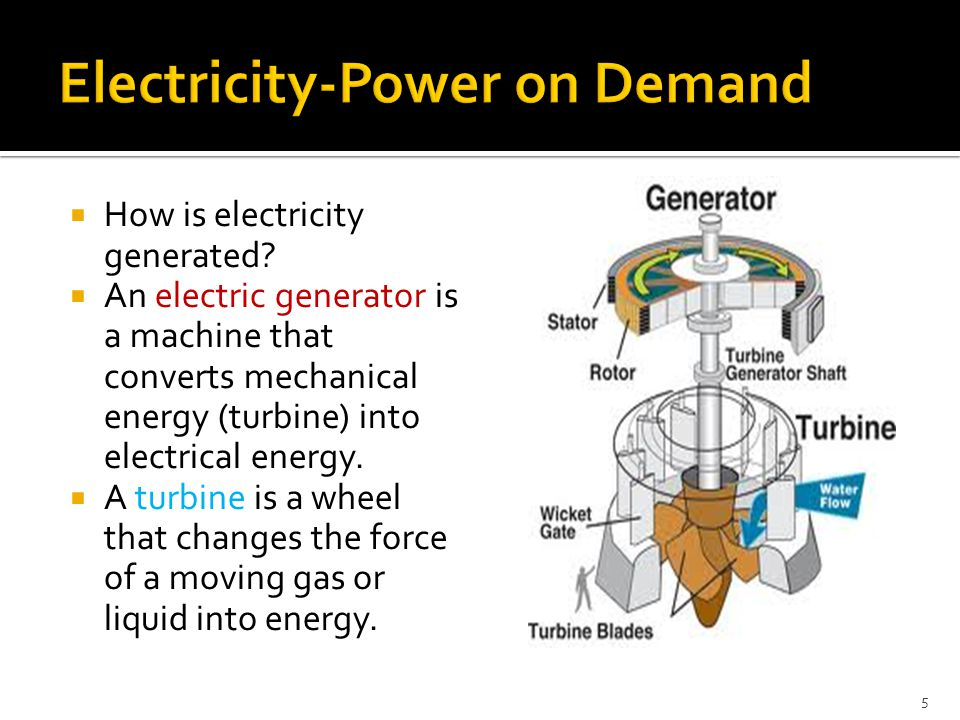 Electricity-Power on Demand
