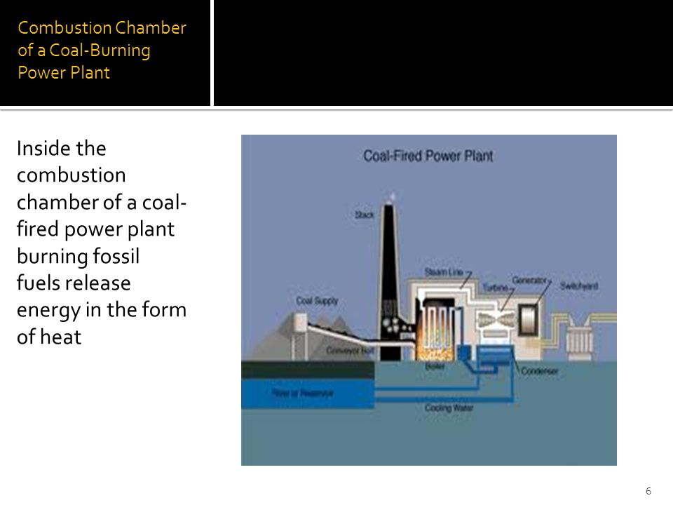Combustion Chamber of a Coal-Burning Power Plant
