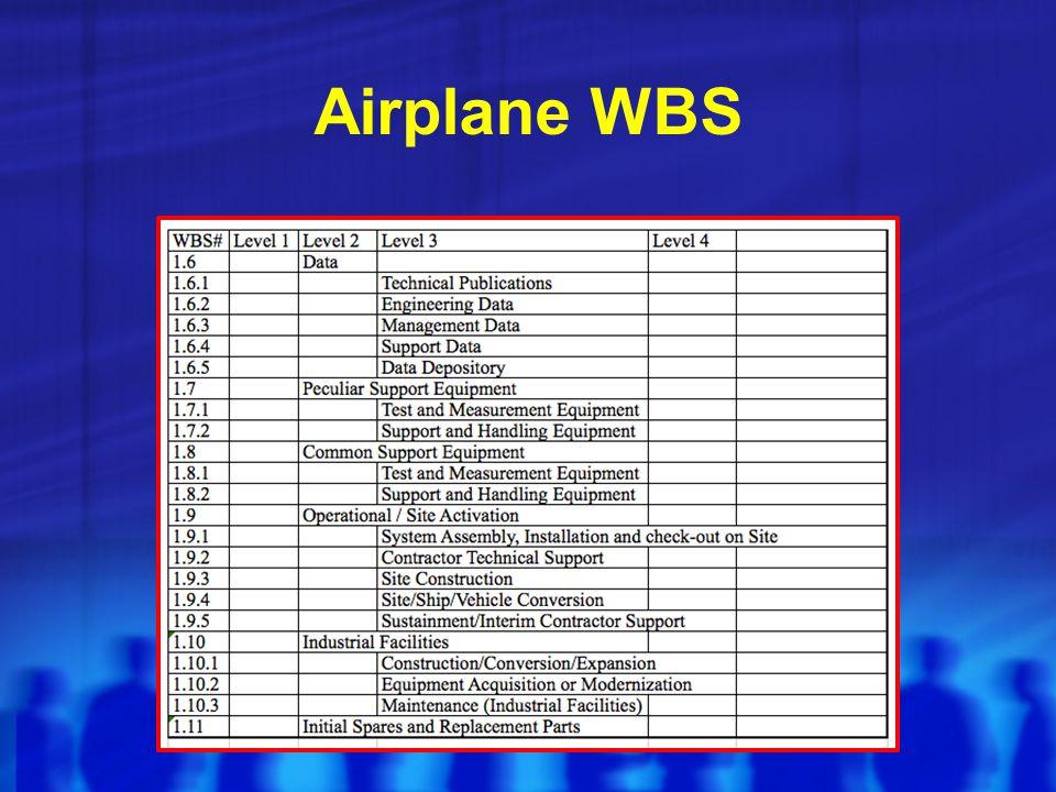 Airplane WBS