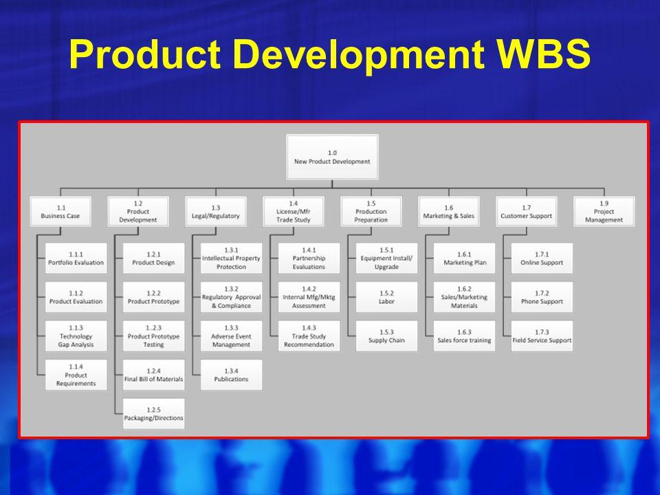 Product Development WBS