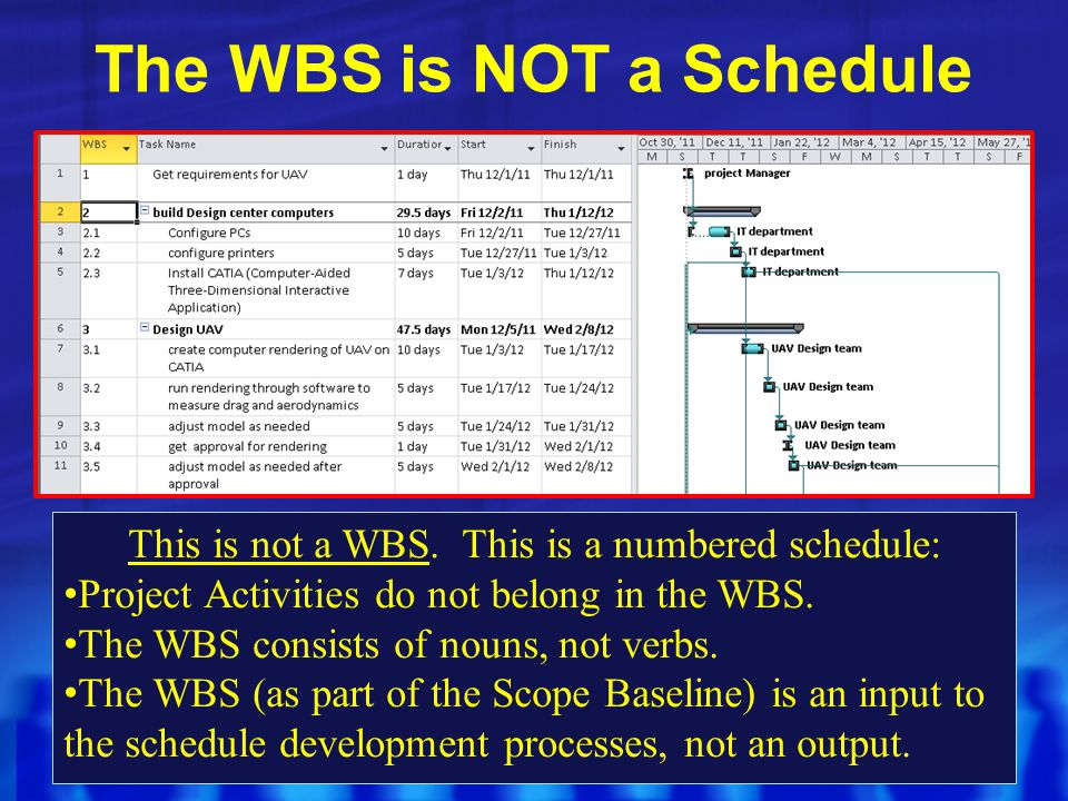 The WBS is NOT a Schedule