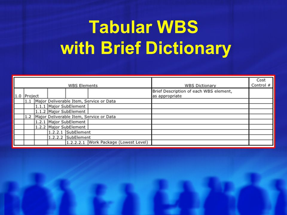 Tabular WBS with Brief Dictionary