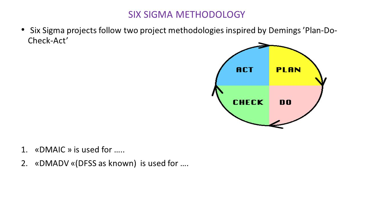 SIX SIGMA METHODOLOGY Six Sigma projects follow two project methodologies inspired by Demings 'Plan-Do- Check-Act'