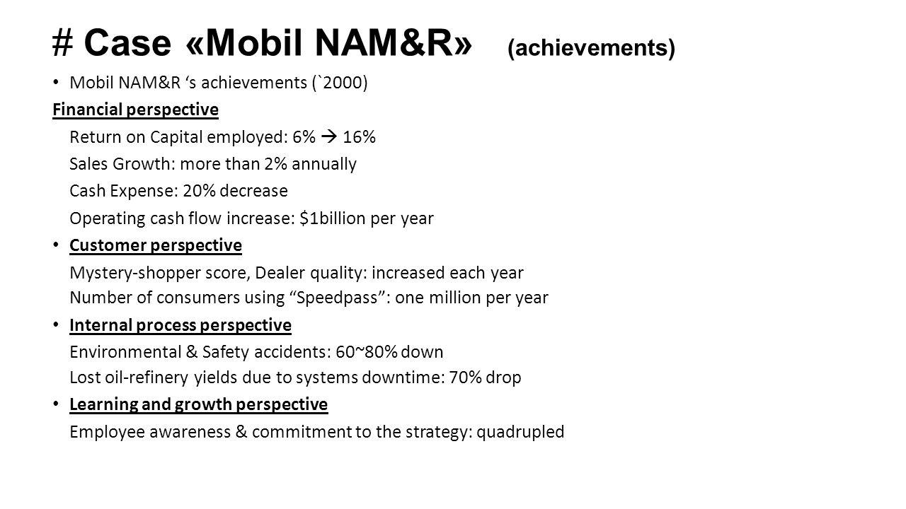 # Case «Mobil NAM&R» (achievements)