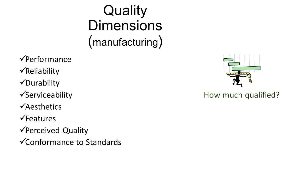 Quality Dimensions (manufacturing)