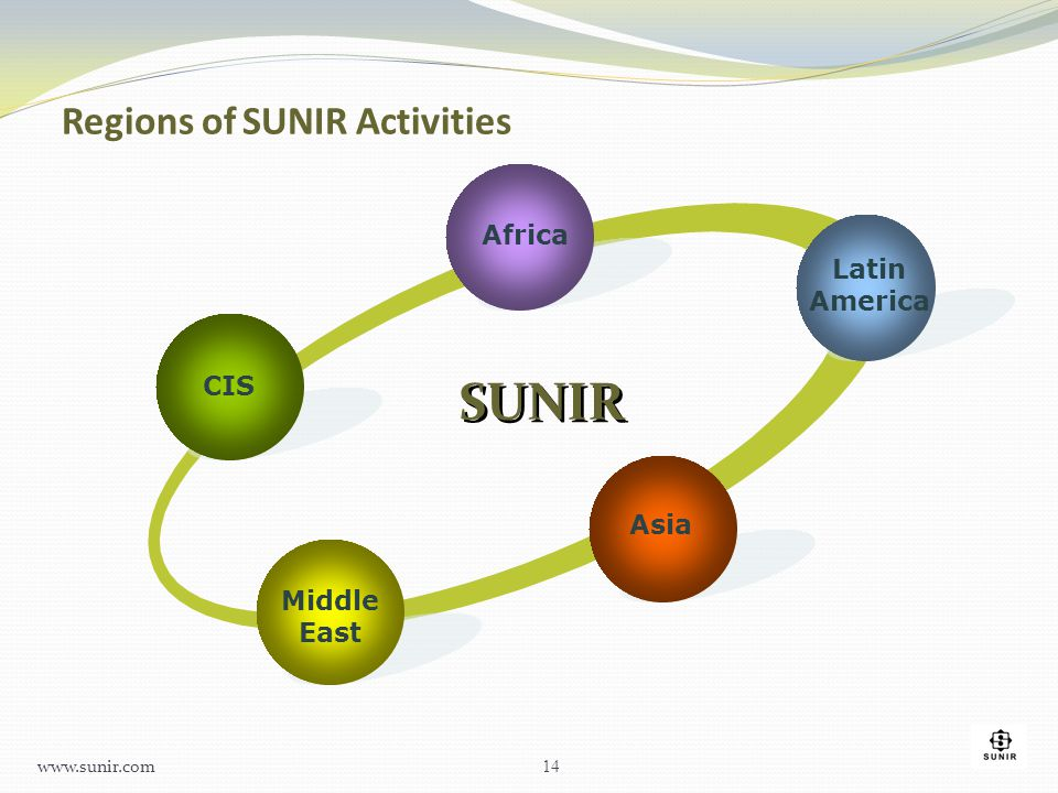 SUNIR Regions of SUNIR Activities Africa Latin America CIS Asia