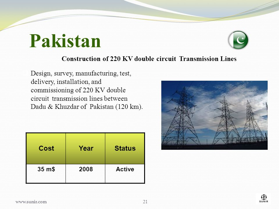 Pakistan Construction of 220 KV double circuit Transmission Lines