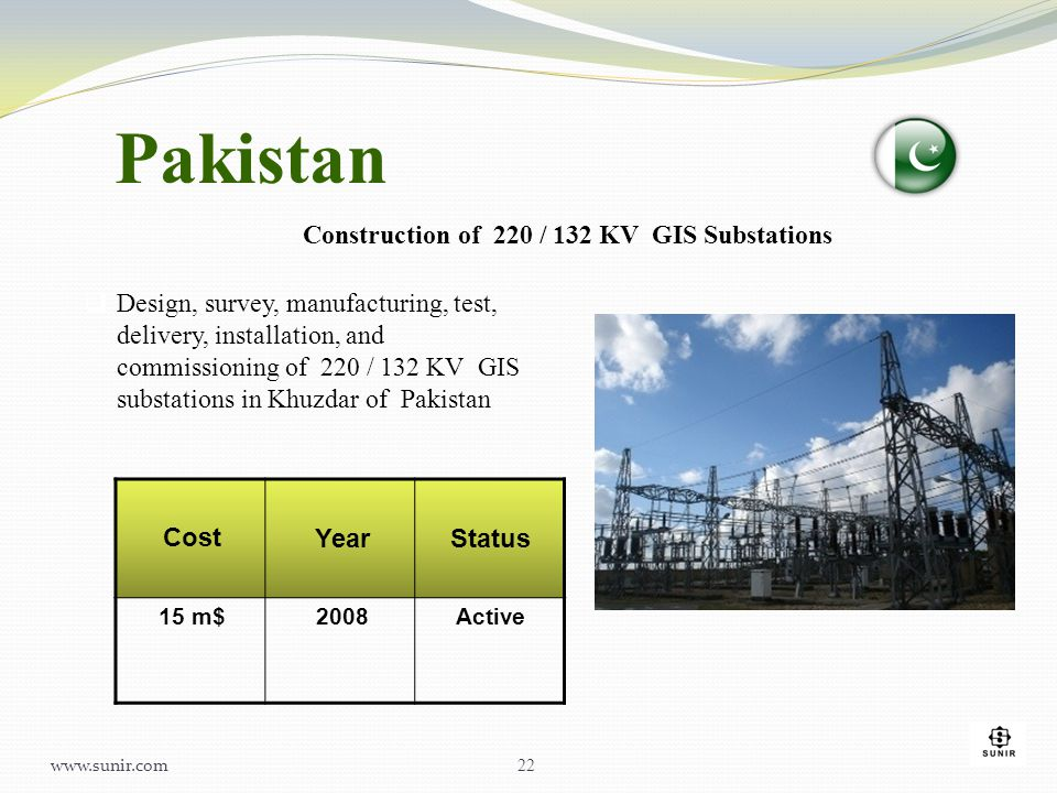 Pakistan Construction of 220 / 132 KV GIS Substations