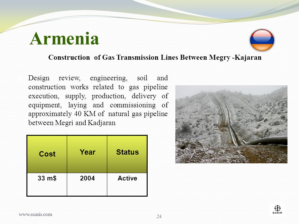 Armenia Construction of Gas Transmission Lines Between Megry -Kajaran