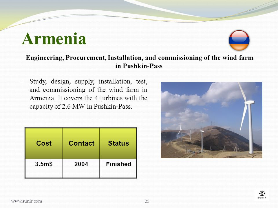 Armenia Engineering, Procurement, Installation, and commissioning of the wind farm. in Pushkin-Pass.