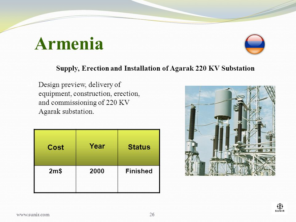 Armenia Supply, Erection and Installation of Agarak 220 KV Substation