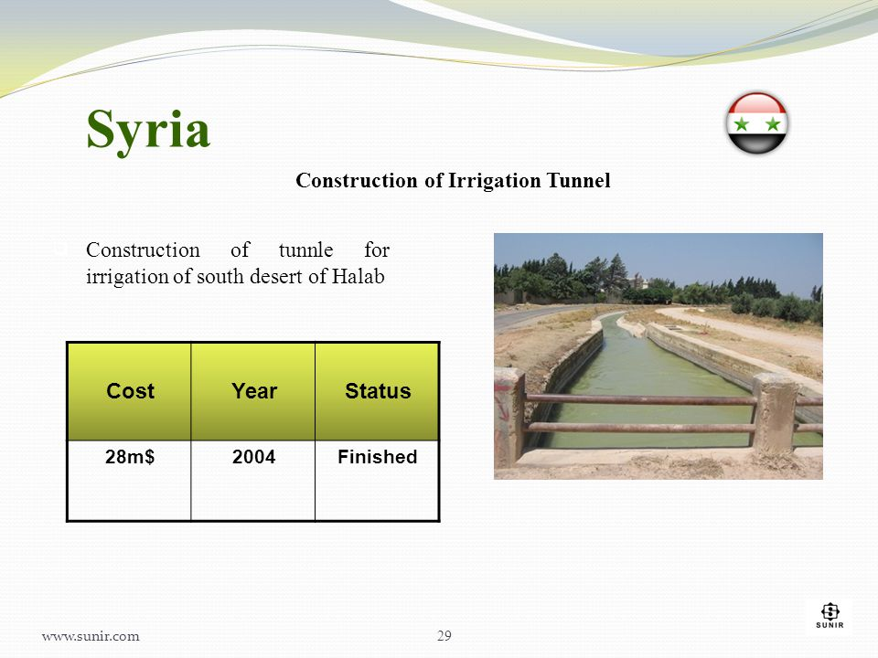 Syria Construction of Irrigation Tunnel